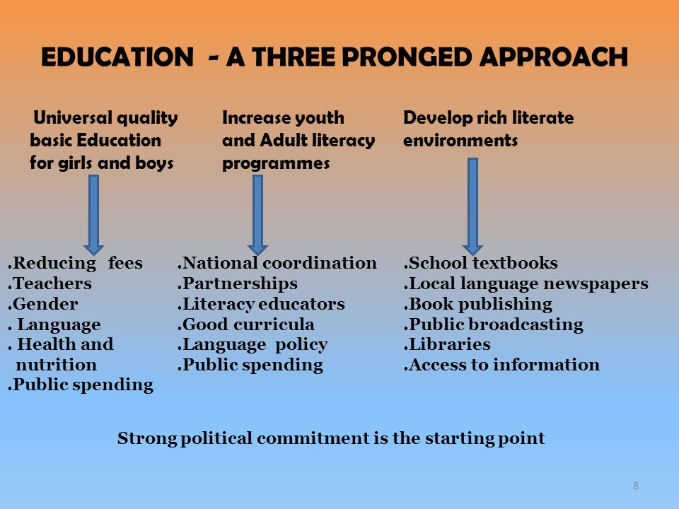 EDUCATION - A THREE PRONGED APPROACH