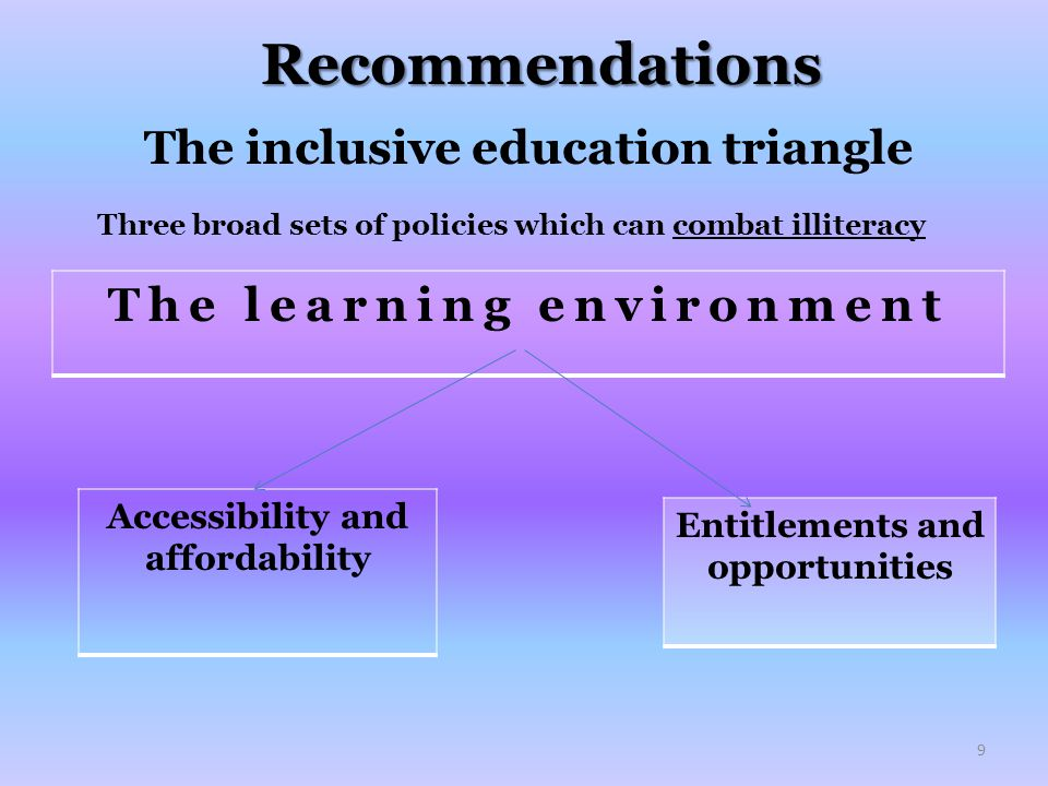 Recommendations The inclusive education triangle