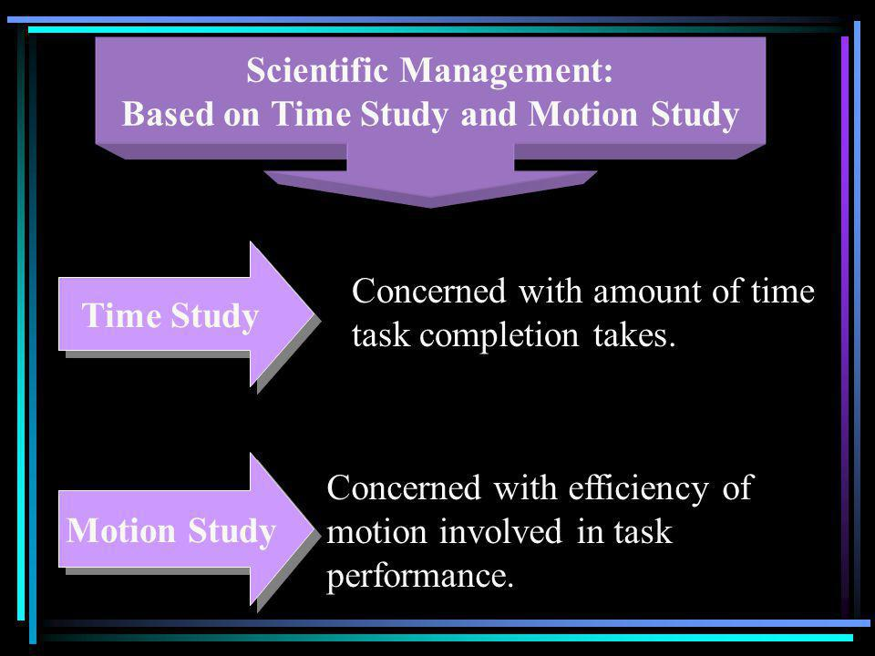 Scientific Management: Based on Time Study and Motion Study