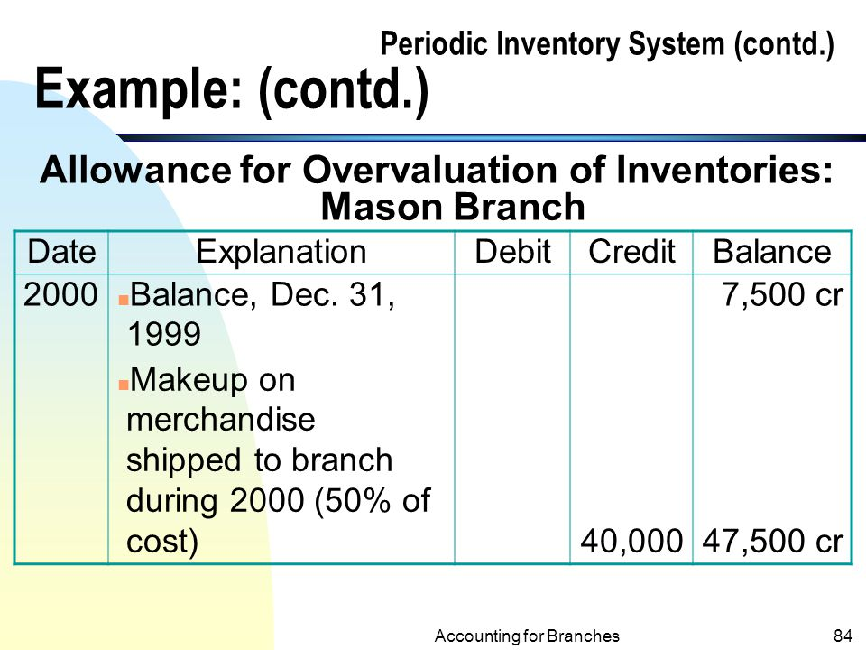 Accounting for Branches and Combined Financial Statements
