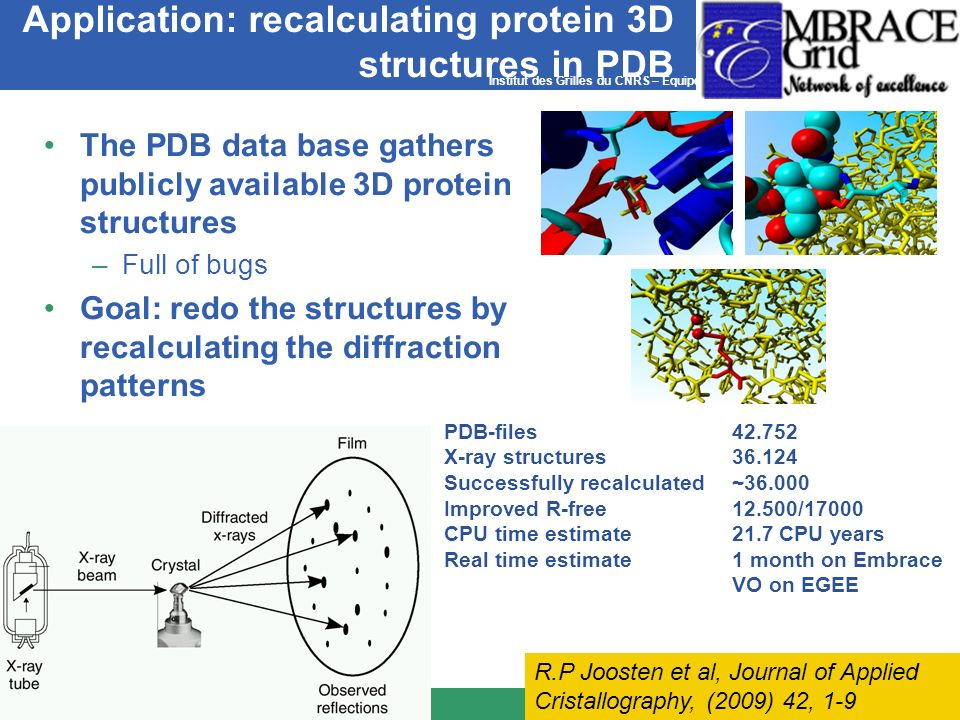 Application: recalculating protein 3D structures in PDB