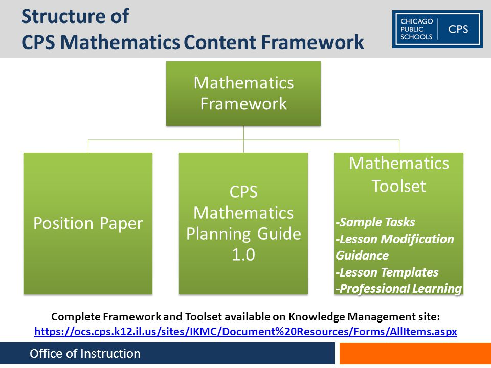 Structure of CPS Mathematics Content Framework