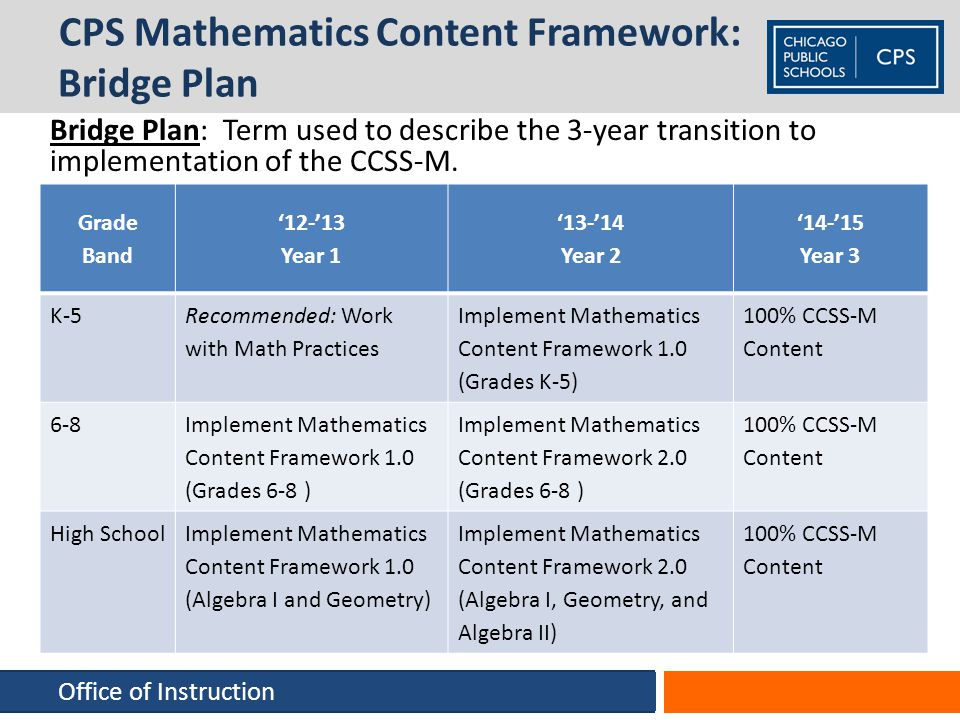 CPS Mathematics Content Framework: Bridge Plan