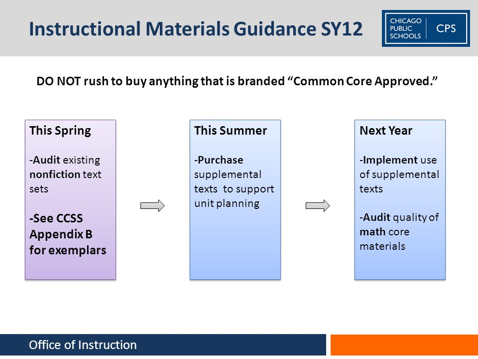 Instructional Materials Guidance SY12