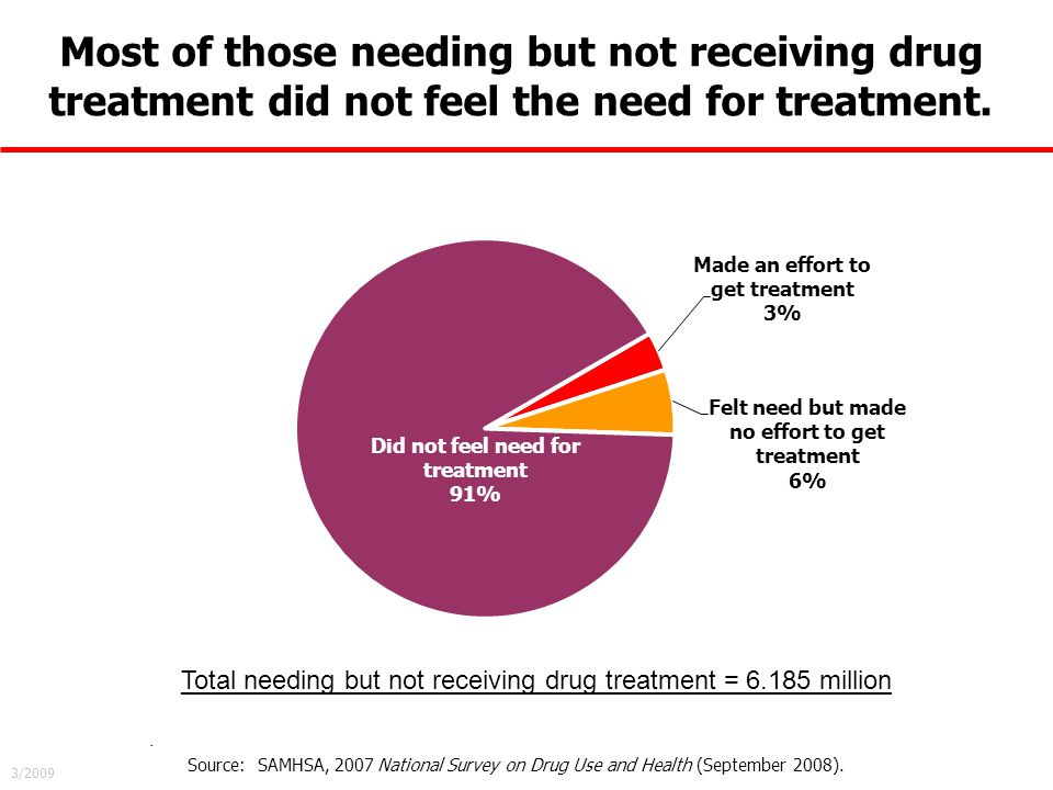 ... 2007 National Survey on Drug Use and Health (September 2008). Total  needing but not receiving drug treatment = million
