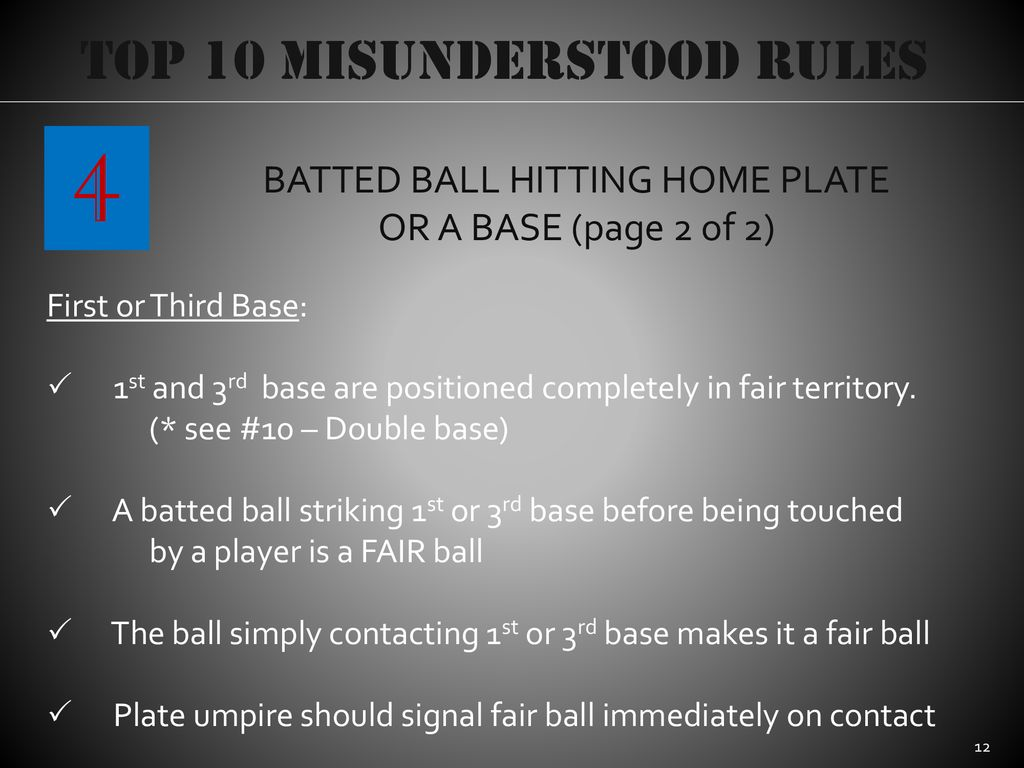 4 Top 10 Misunderstood Rules BATTED BALL HITTING HOME PLATE