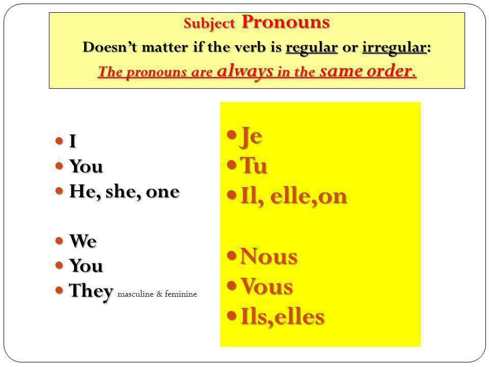 Subject Pronouns Doesn't matter if the verb is regular or irregular: The pronouns are always in the same order.