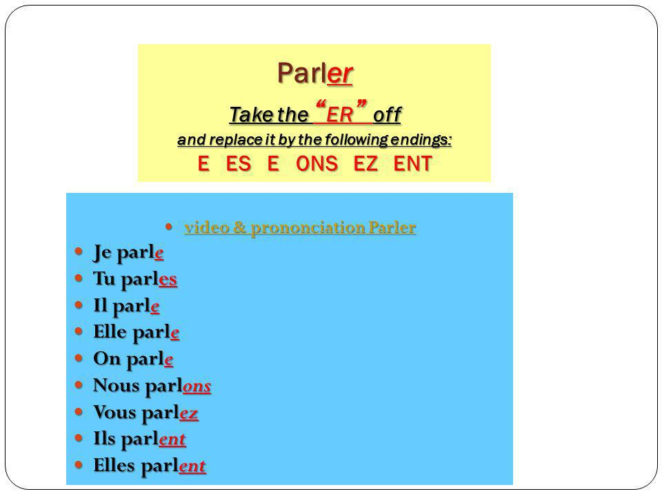 video & prononciation Parler