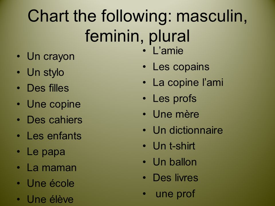 Chart the following: masculin, feminin, plural