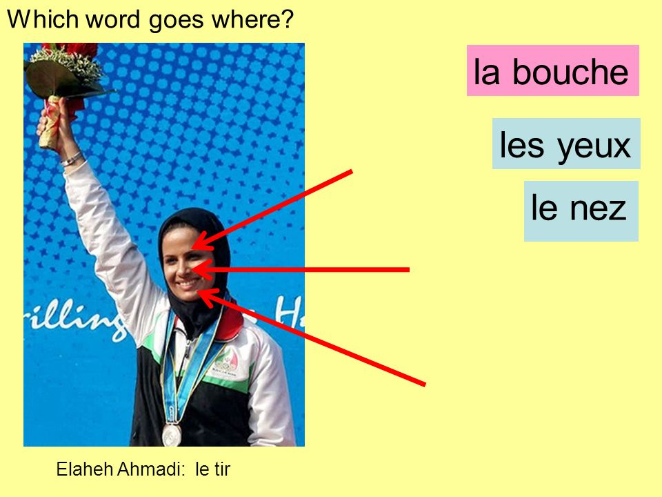 Which word goes where la bouche les yeux le nez Elaheh Ahmadi: le tir