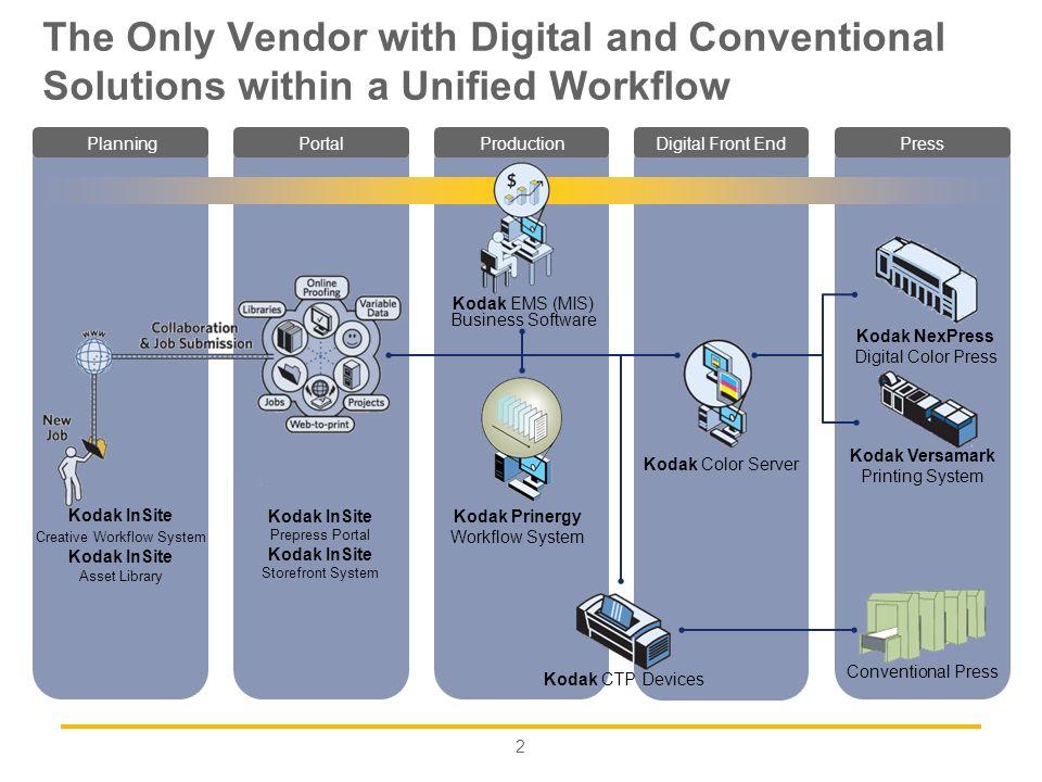 Kodak Unified Workflow - ppt video online download