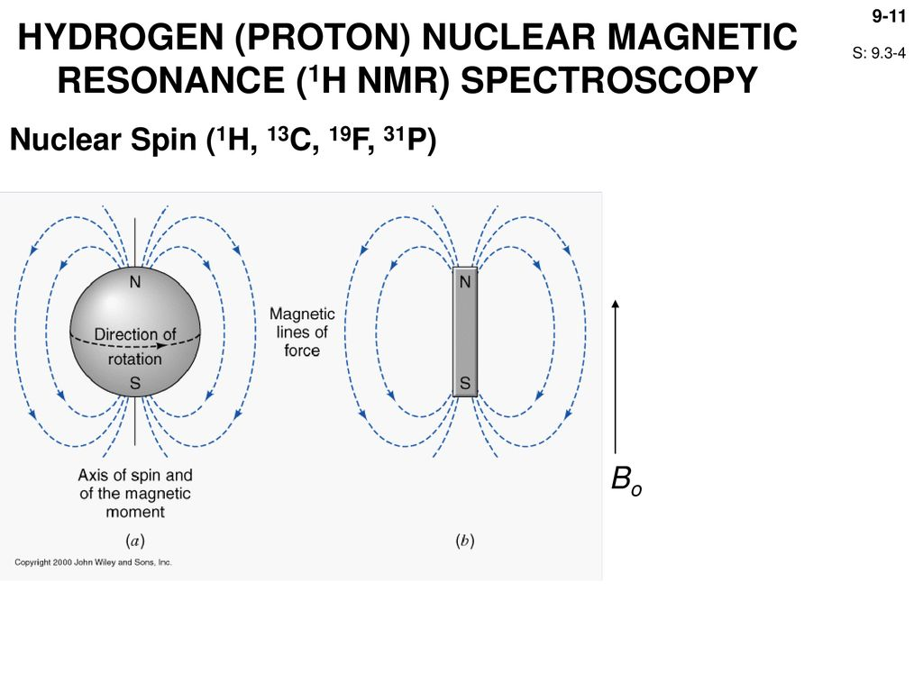 Nmr An Introduction To Proton Nuclear Magnetic Resonance Spectroscopy