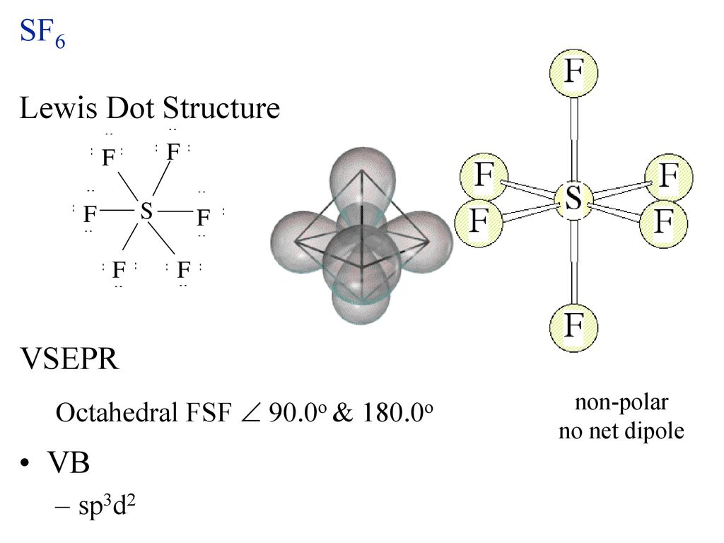 Polar And Non Polar Covalent Bonds Ppt Download