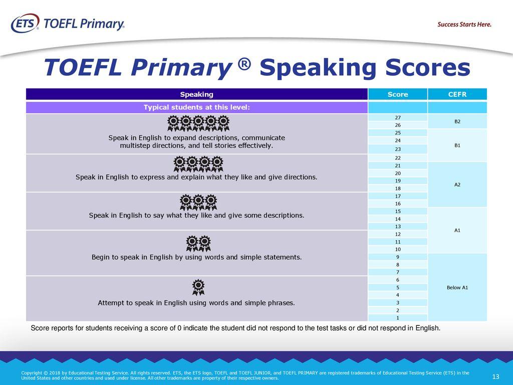 toefl primary speaking sample questions