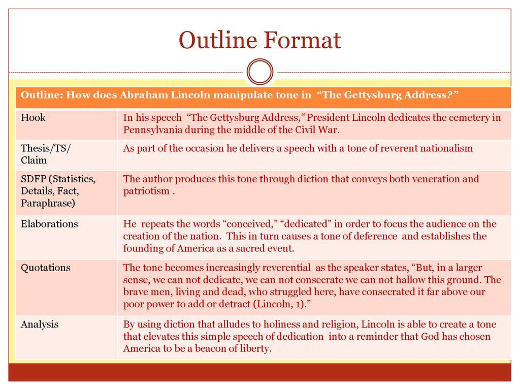 Honor English I Agenda 8 26 Ppt Download Gettysburg Addres Paraphrased Sentences