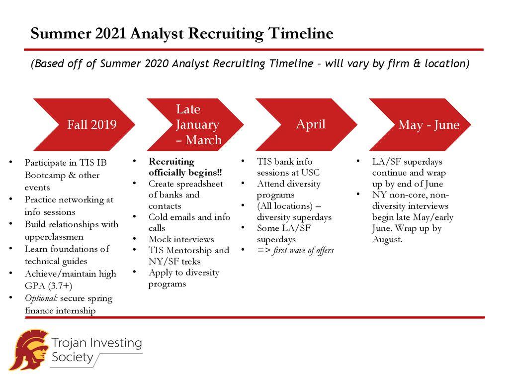 Investment bank internships summer 2021 eminent domain tax free reinvestment