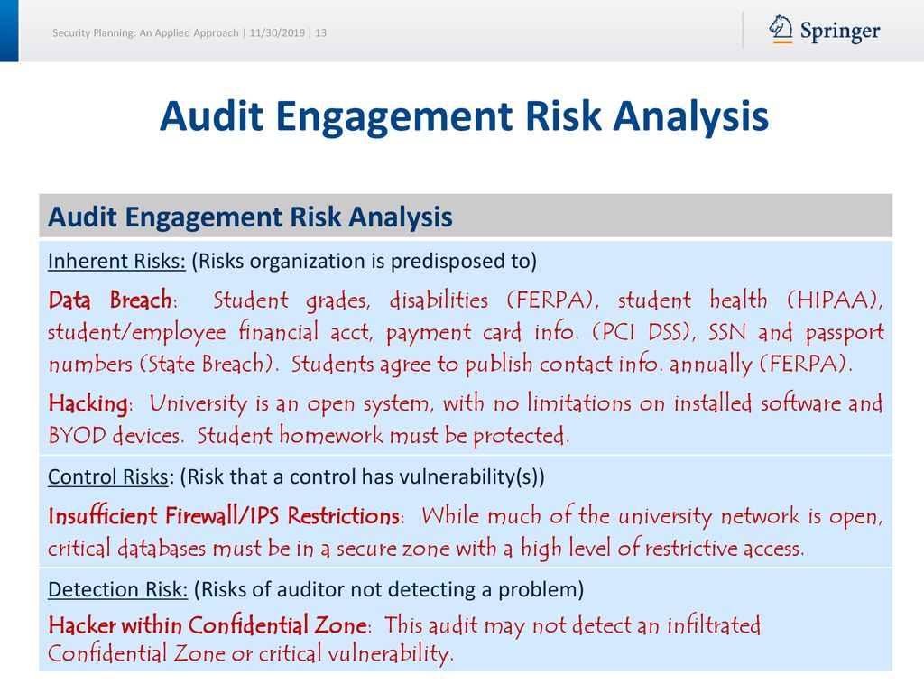 Performing An Audit Or Security Test Ppt Download