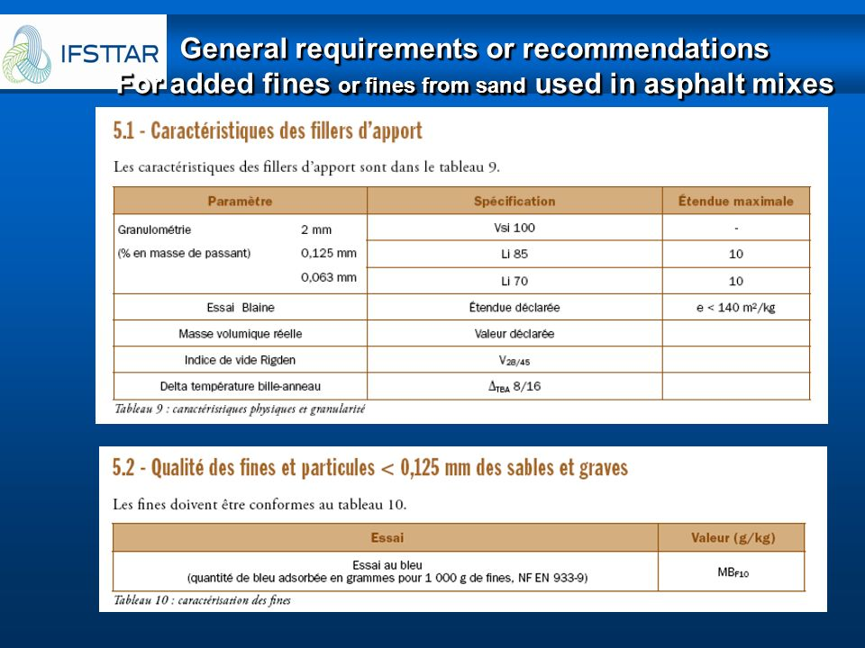 General requirements or recommendations