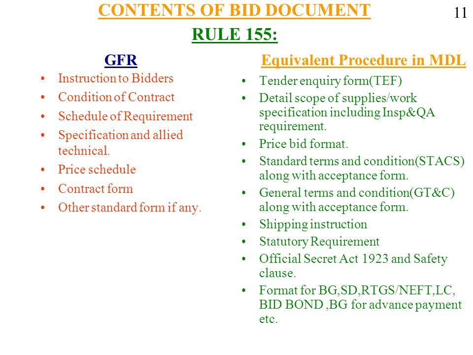 CONTENTS OF BID DOCUMENT RULE 155: