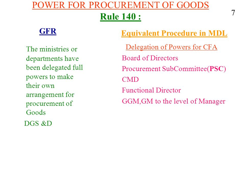 POWER FOR PROCUREMENT OF GOODS Rule 140 :