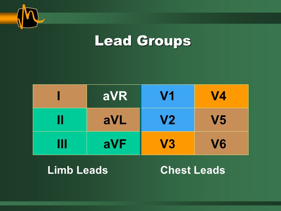 Lead Groups I aVR V1 V4 II aVL V2 V5 III aVF V3 V6 Limb Leads