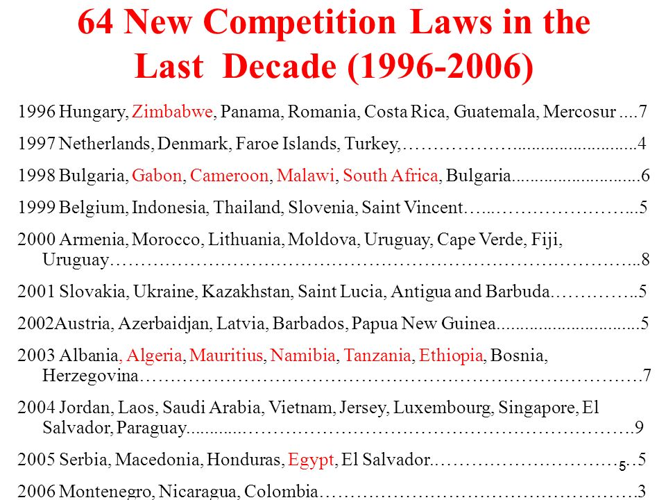 64 New Competition Laws in the Last Decade (1996-2006)