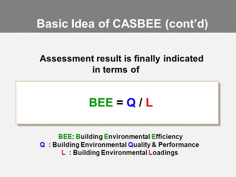 Basic Idea of CASBEE (cont'd)