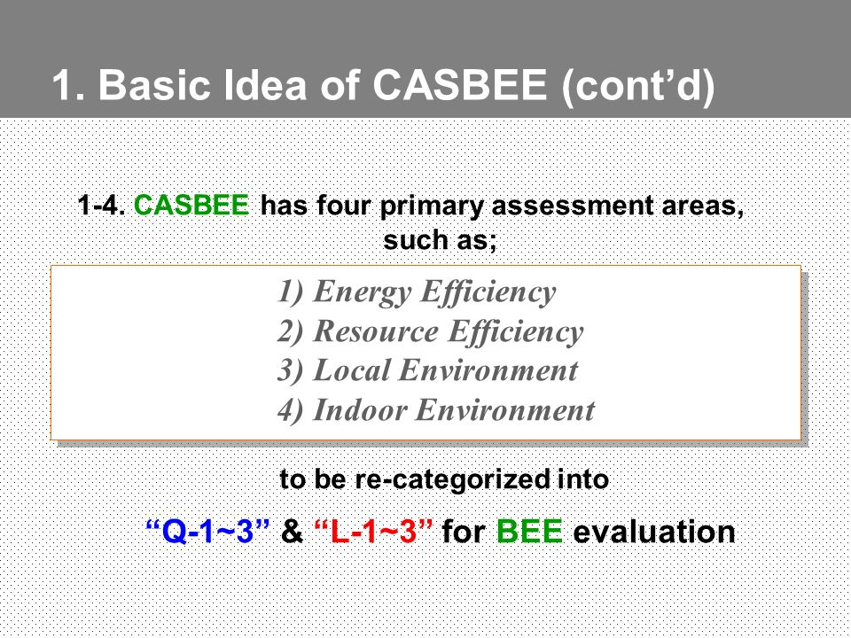 1. Basic Idea of CASBEE (cont'd)