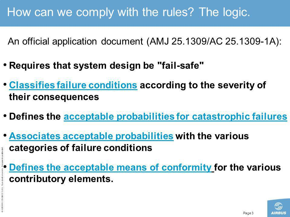 How can we comply with the rules The logic.