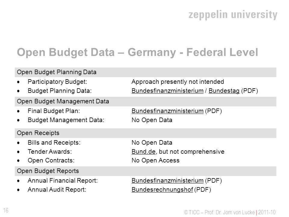 Open Budget Data – Germany - Federal Level