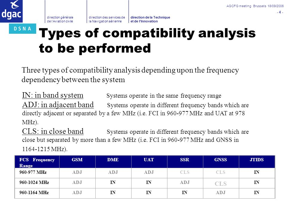Types of compatibility analysis to be performed