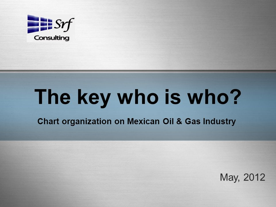 Chart organization on Mexican Oil & Gas Industry