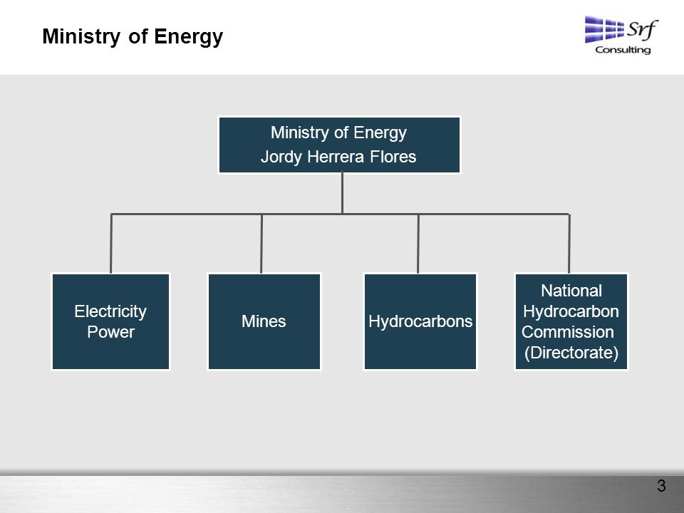 Ministry of Energy Ministry of Energy Jordy Herrera Flores Electricity