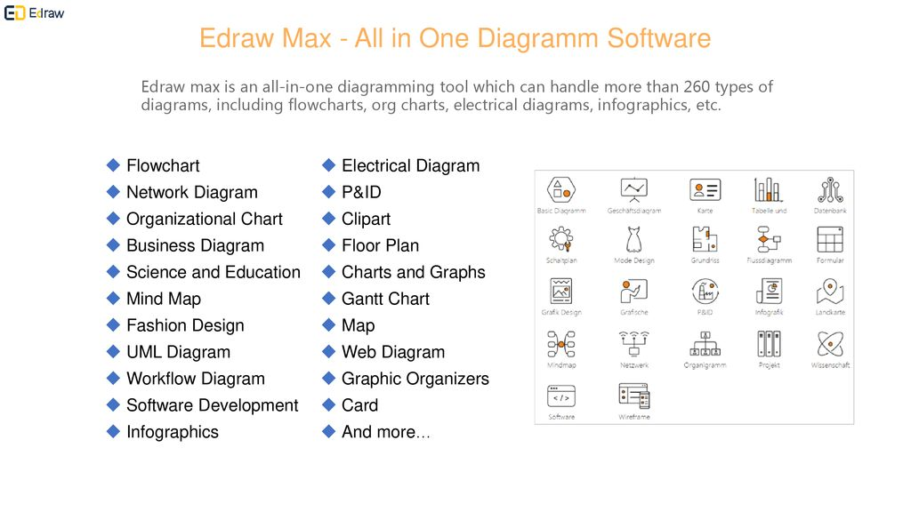 Edraw Max All In One Diagramm Software Ppt Download