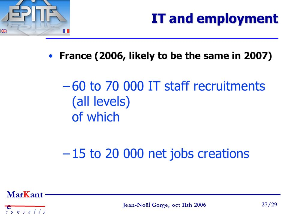 60 to 70 000 IT staff recruitments (all levels) of which