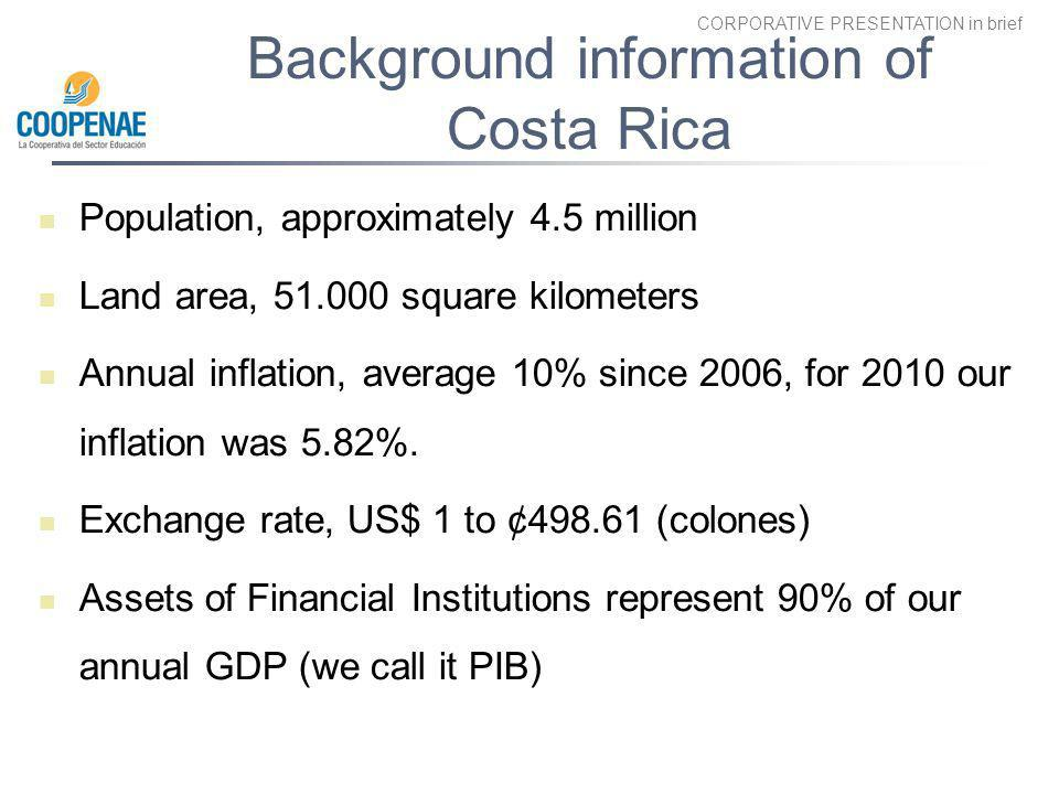 Background information of Costa Rica