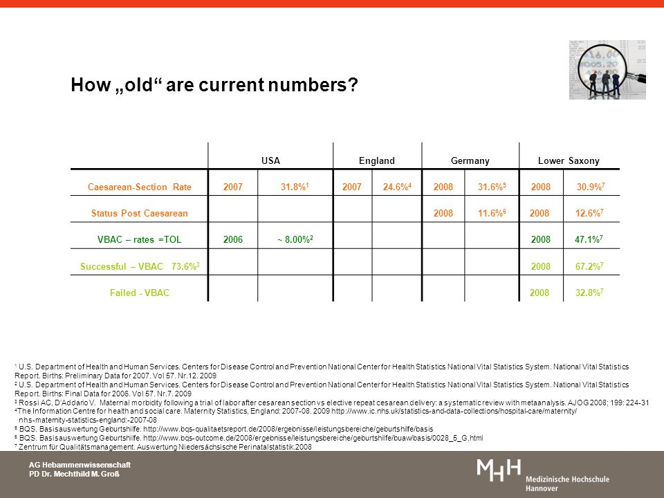 "How ""old are current numbers"
