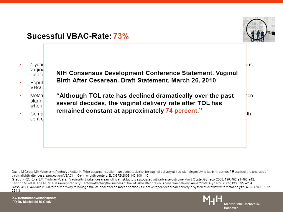 Sucessful VBAC-Rate: 73%