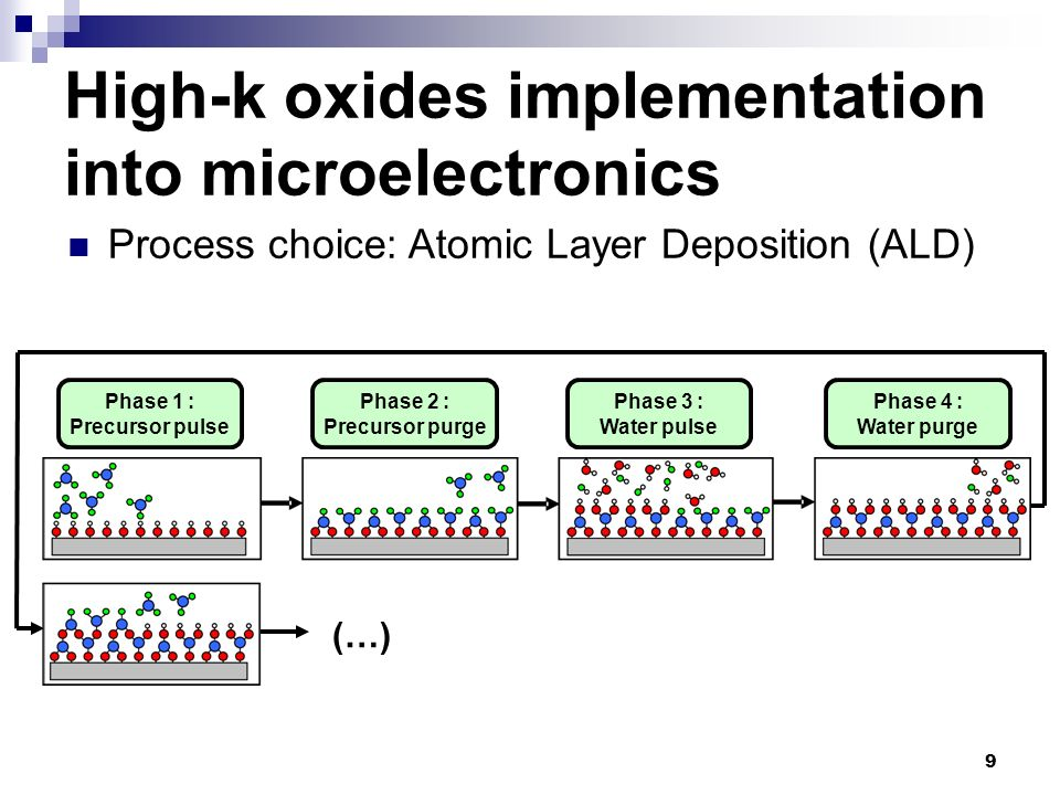 High-k oxides implementation into microelectronics