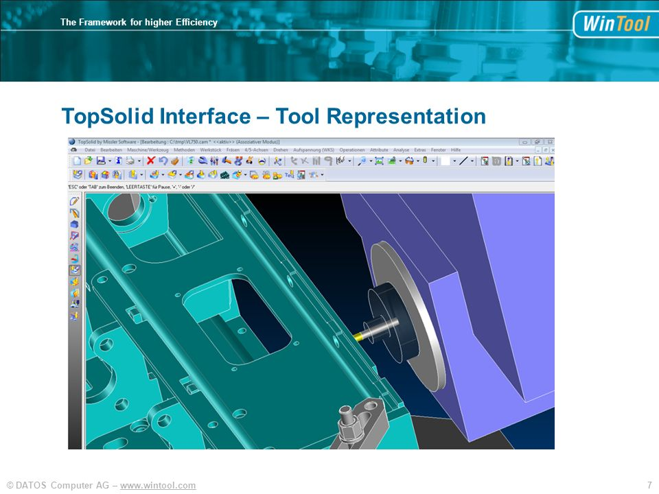 TopSolid Interface – Tool Representation