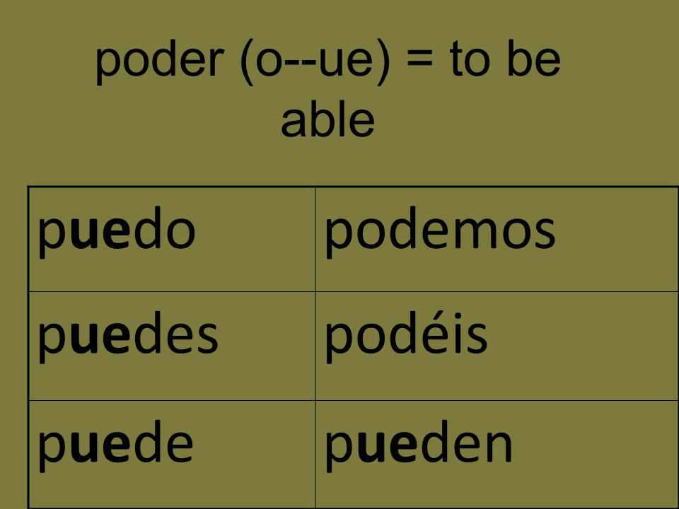 poder (o--ue) = to be able