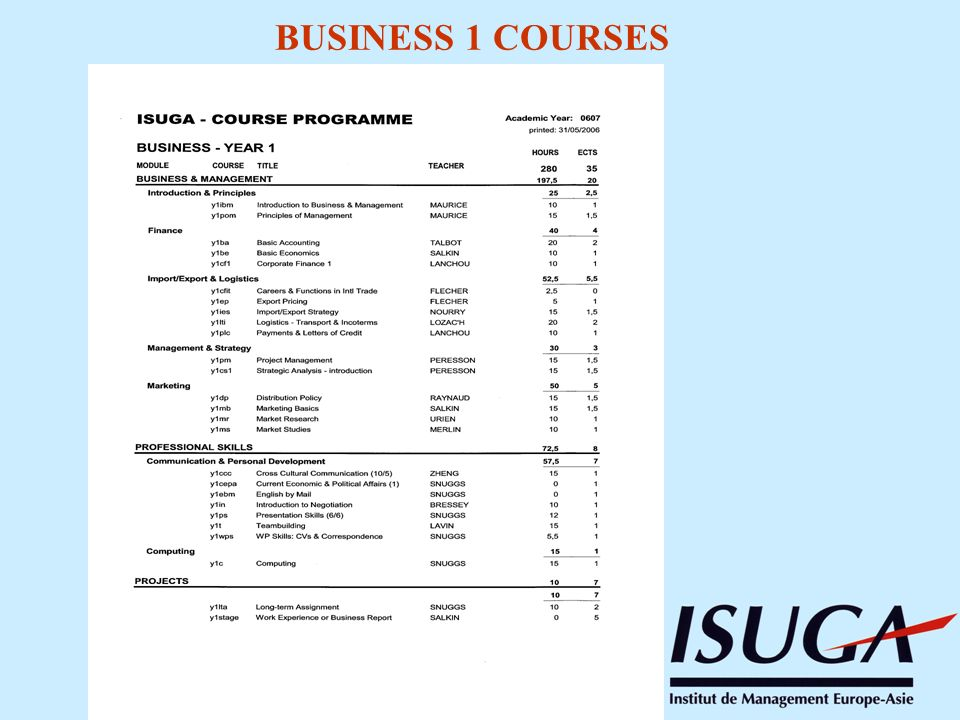 BUSINESS 1 COURSES