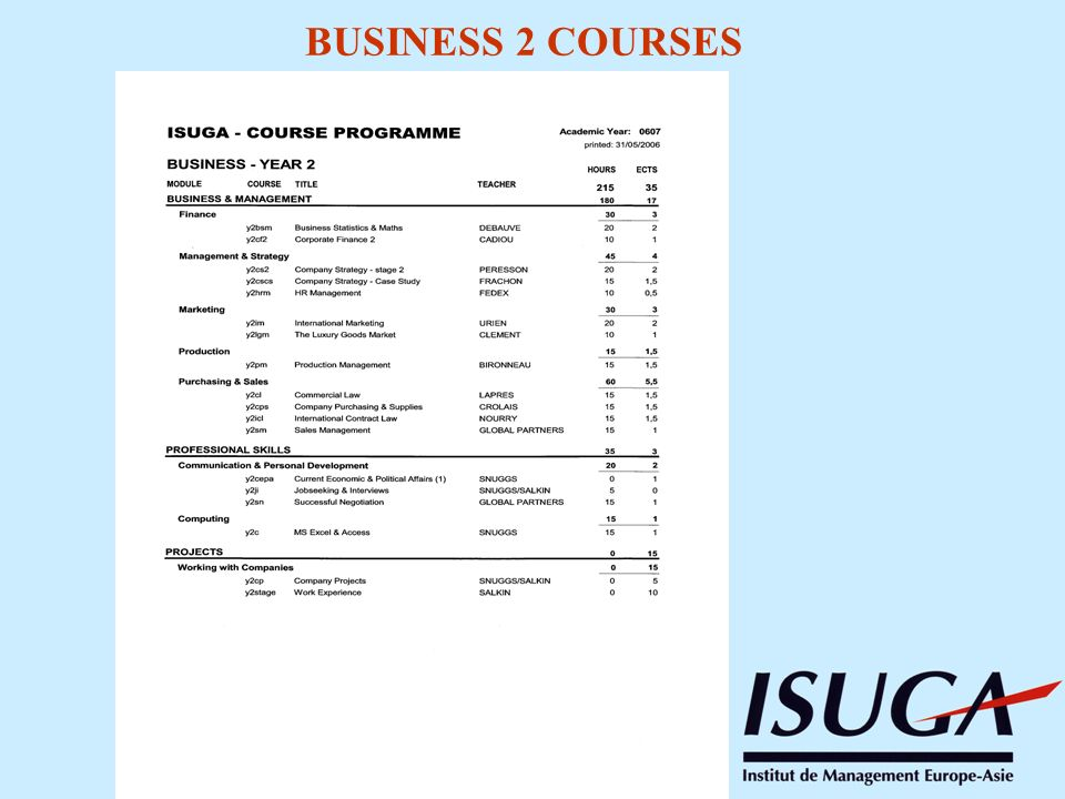 BUSINESS 2 COURSES