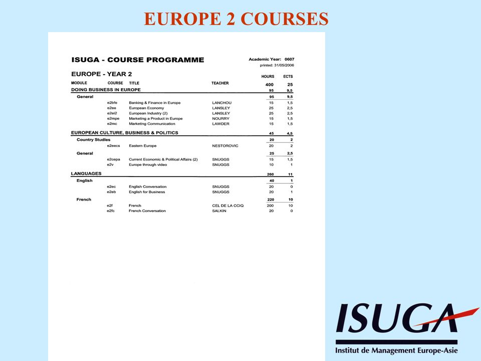 EUROPE 2 COURSES
