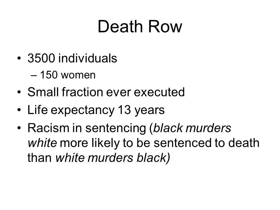 Death Row 3500 individuals Small fraction ever executed
