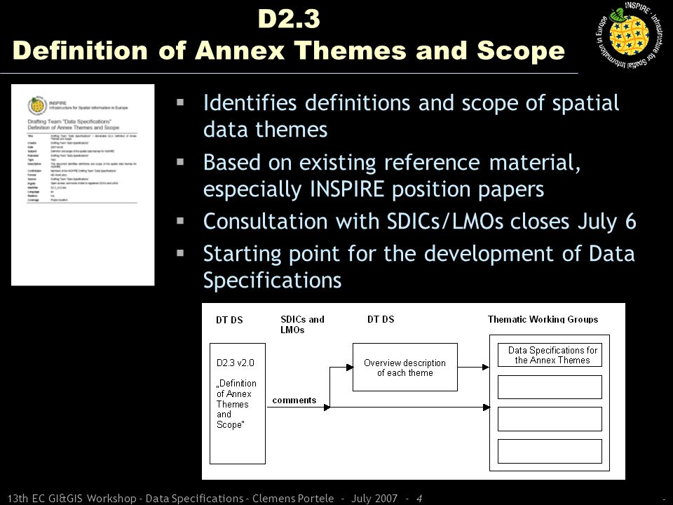 D2.3 Definition of Annex Themes and Scope