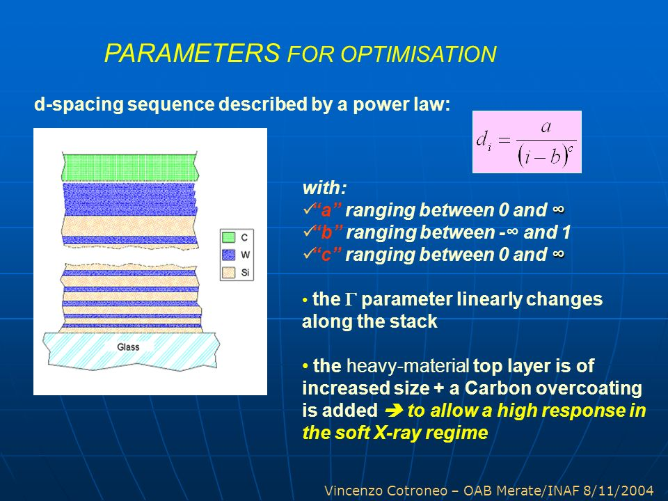 PARAMETERS FOR OPTIMISATION