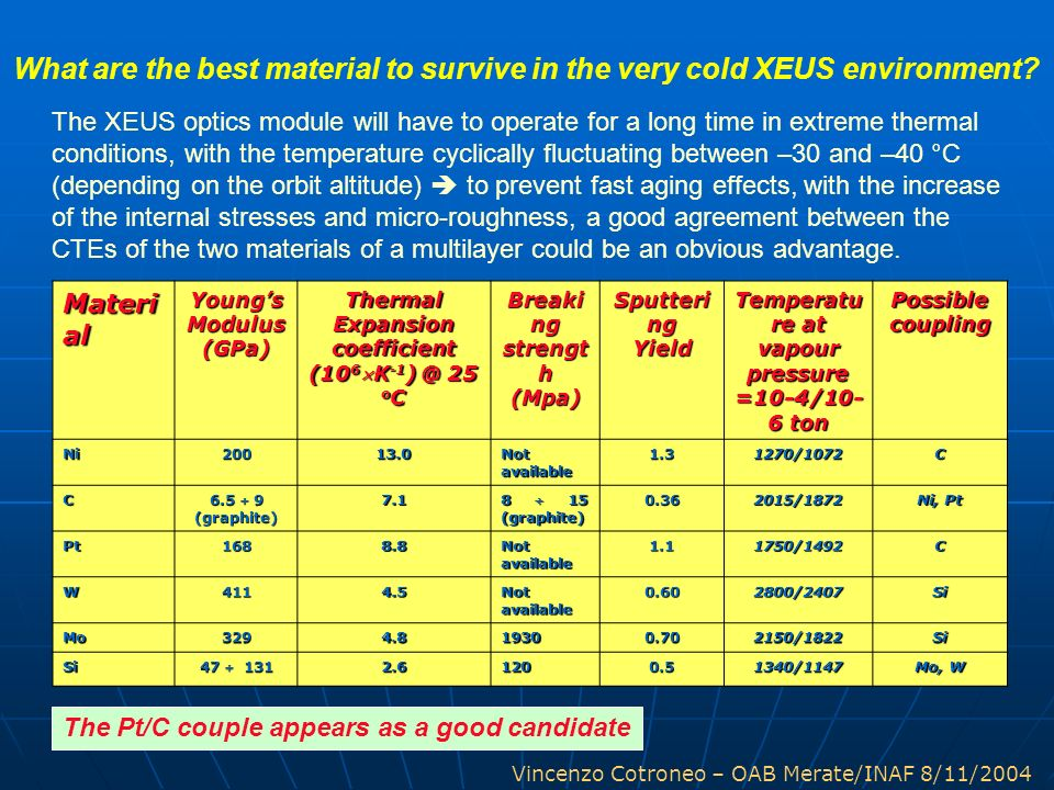 What are the best material to survive in the very cold XEUS environment