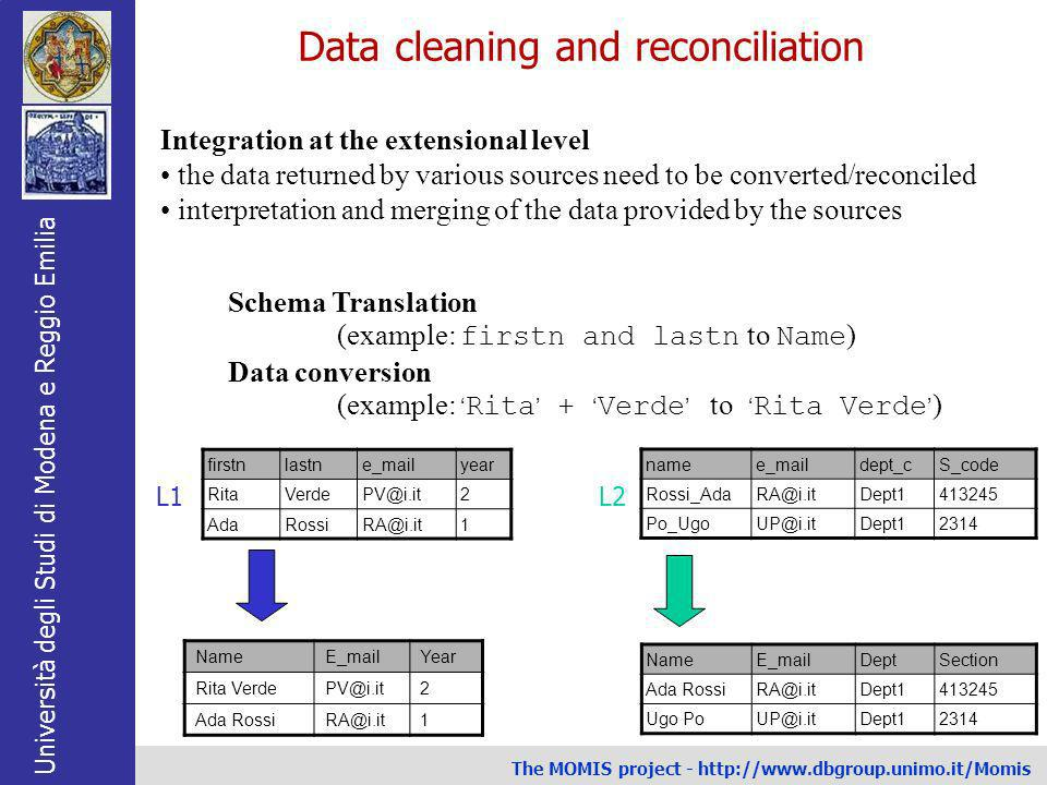 Data cleaning and reconciliation
