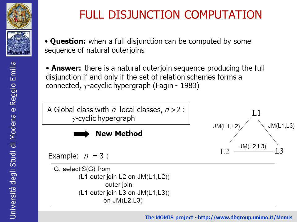 FULL DISJUNCTION COMPUTATION
